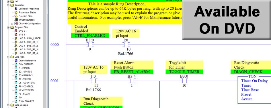 PLC Core Basics